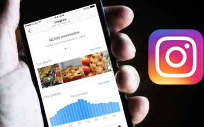 Using Instagram to Drive Followers into Customers in the Chicagoland Area